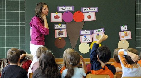 Non-traditional names linked to teacher discrimination