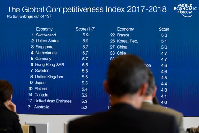 Sweden the world's seventh most competitive economy: World Economic Forum