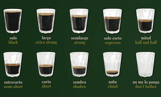 Where, when and how to drink coffee like a Spaniard