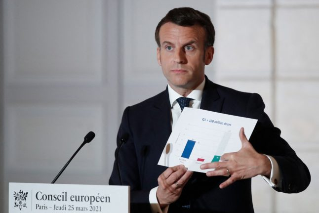 OPINION: Macron was right to delay a third French lockdown, but would be wrong to avoid one now