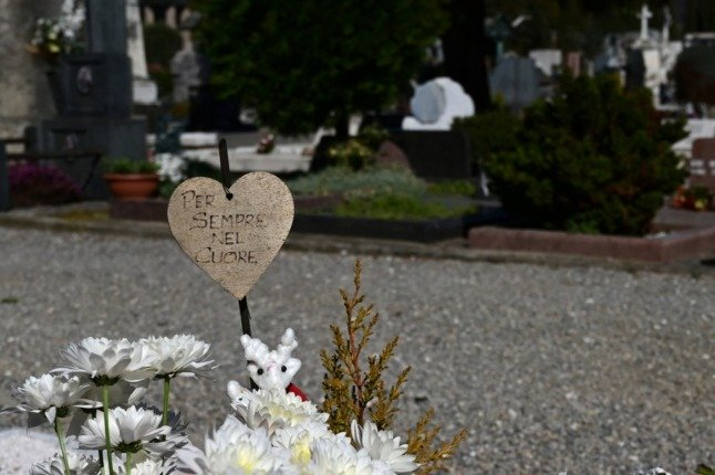 Italy's mortality rate in 2020 'highest recorded since World War II'